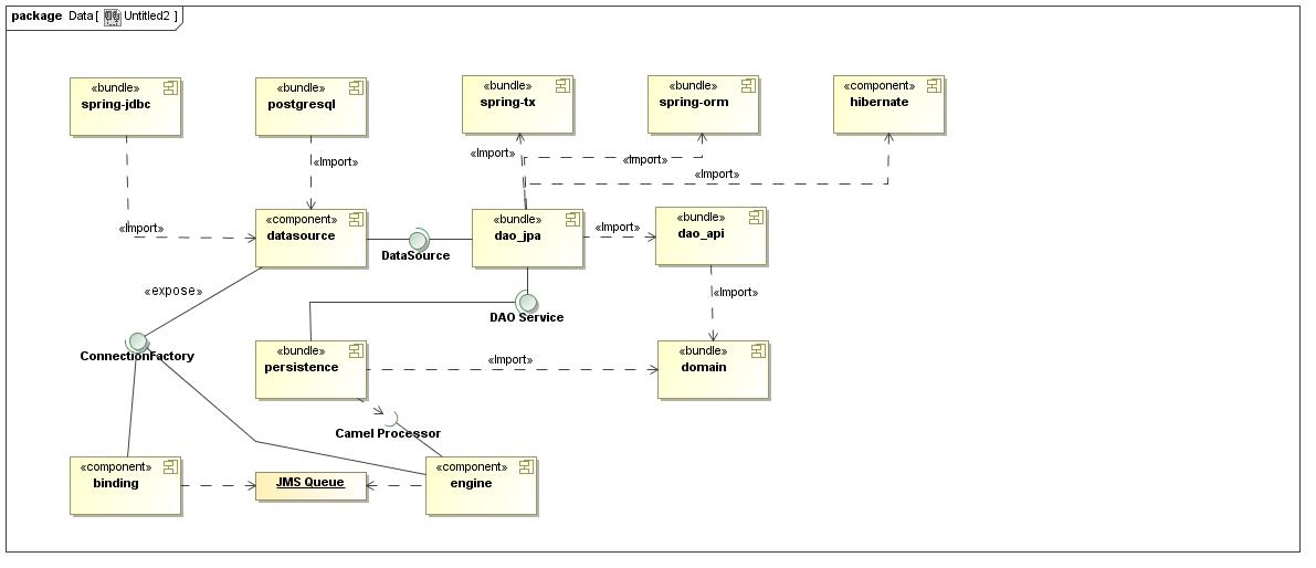 Middleware warez page 2 of 3 do more pay less rb wicej dziaajca struktura ccuart Choice Image